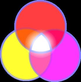 New Psychology Network