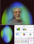 Aura photo Chakra Image Graphs Option A