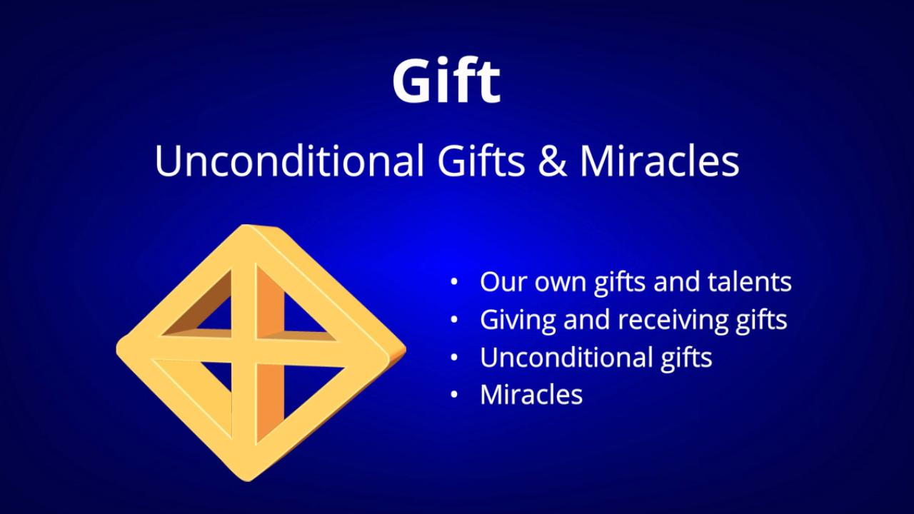 The Gift from the Energy Symbols = MIRACLE