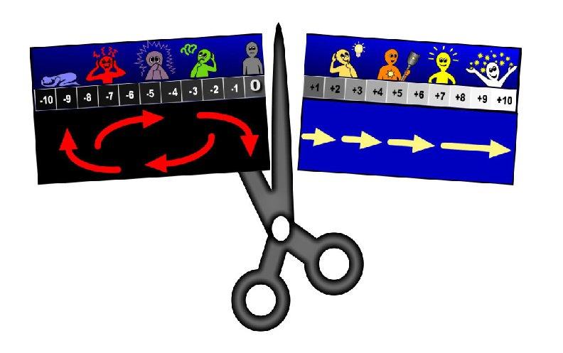 The Evil Scissors