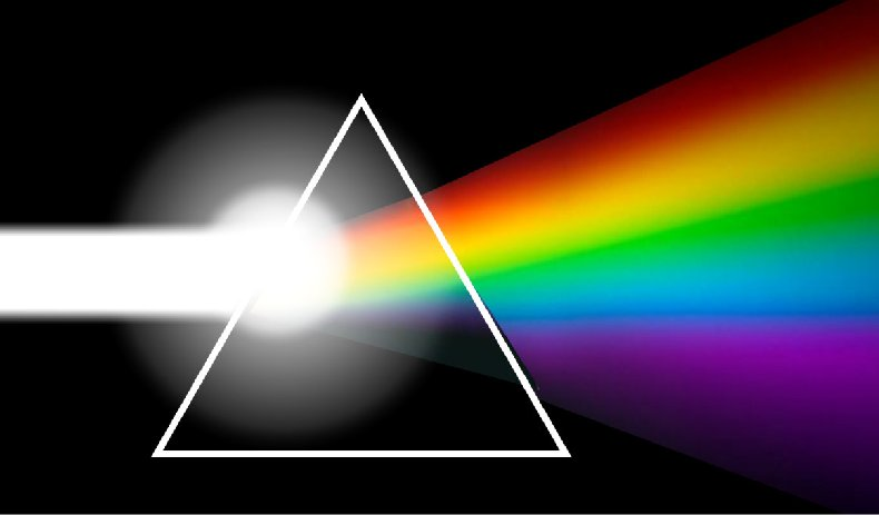 White light breaking up into the colours of the rainbow metaphor picture