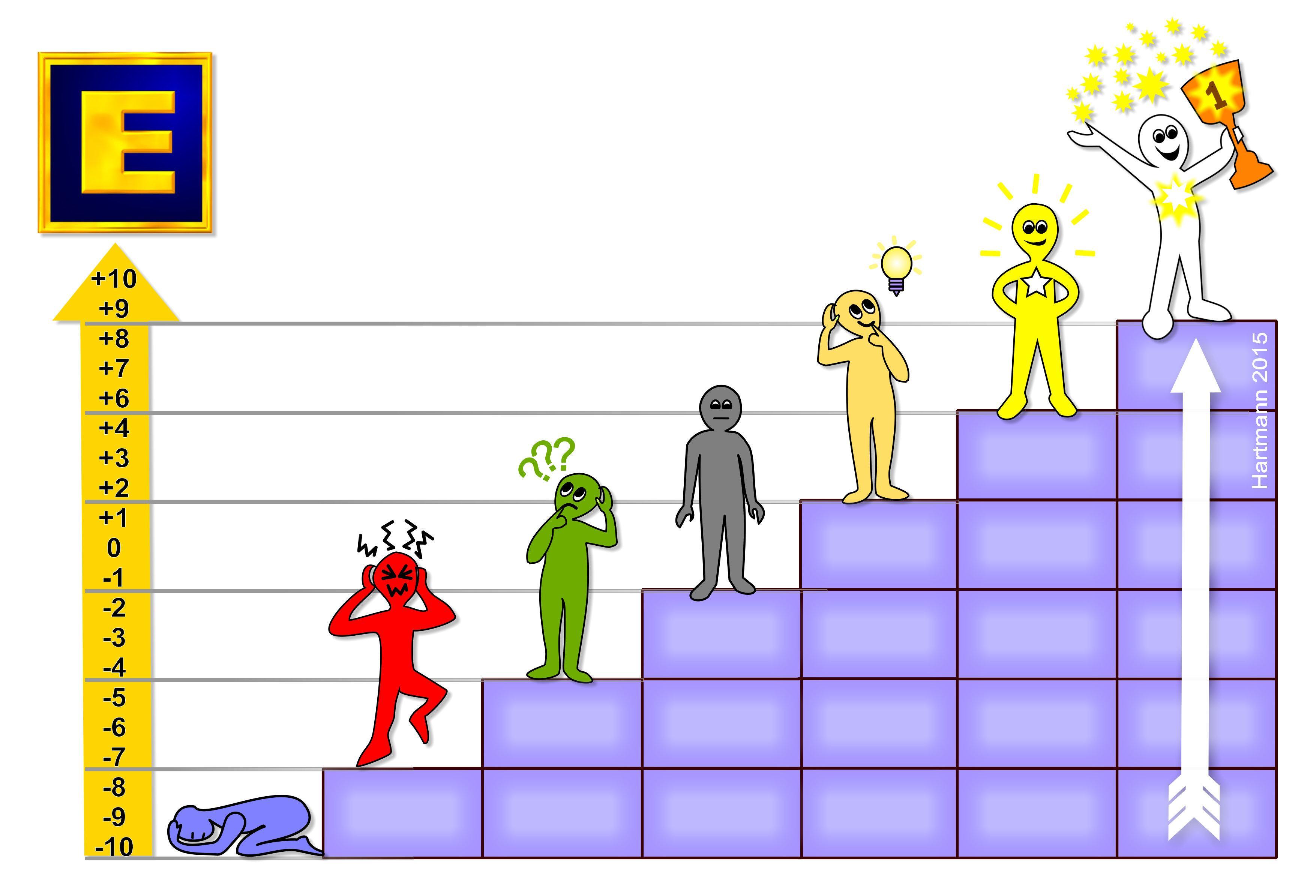 The Pyramid Model 2015
